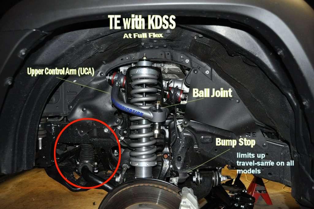 Lexus kdss suspension